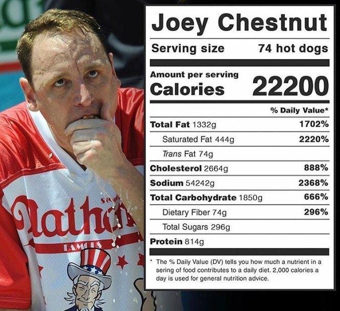 joey chestnut image